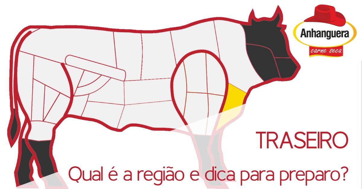 Traseiro, qual é a região e a dica para preparo? - - Anhanguera Charque Carne Seca Jerked Beef Jabá