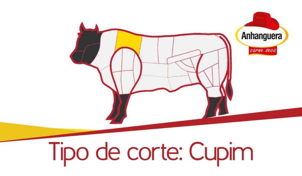 Tipo de corte: Cupim - Charque e Jerked Beef