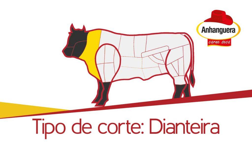 Tipo de corte: Dianteiro – Charque e Jerked Beef